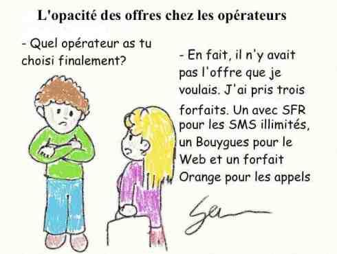 opacité offres chez les opérateurs téléphoniques mobile fixe