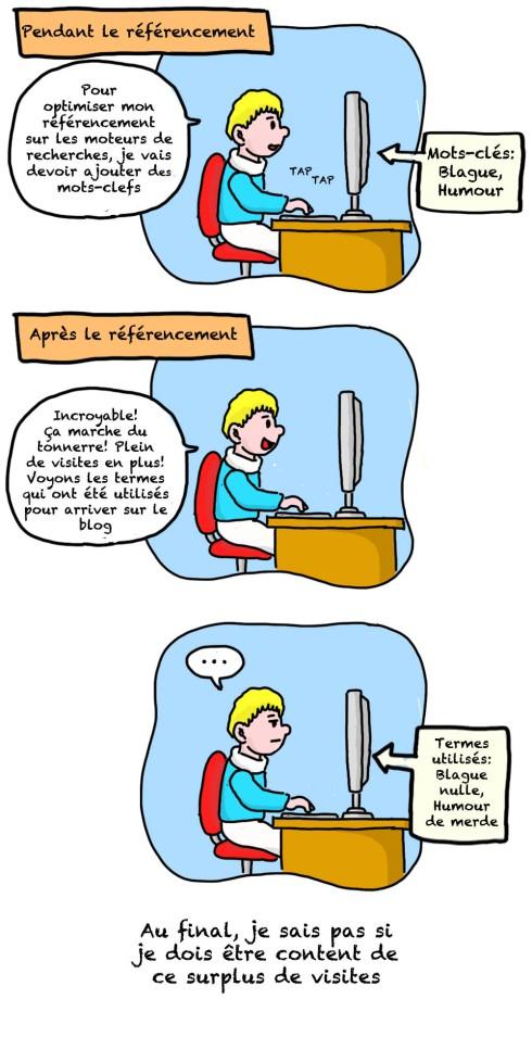 SEO referencement caricature moteur de recherche classement
