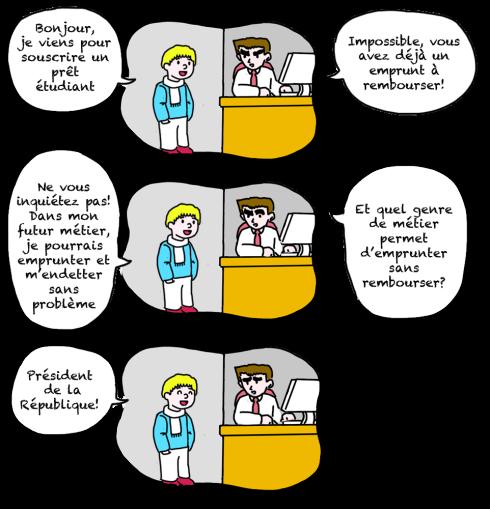 banque dette crise finance conseiller clientèle prêt étudiant remboursement caricature